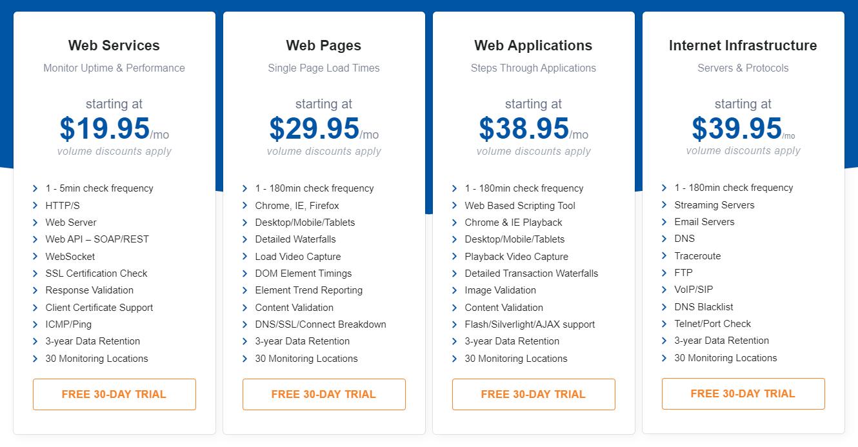 dotcom-monitor website monitoring pricing
